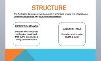 Australian Curriculum Mathematics Number Workshop for Teachers