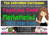 Australian Curriculum Mathematics v8.3 Year 2 Teacher Tools