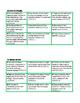 Australian Curriculum Maths Organised by Topic Grades Prep