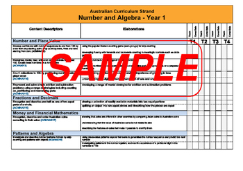 Australian Curriculum Planning and Assessment Checklists (YEAR 1)