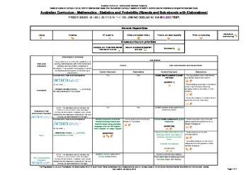 Australian Curriculum - Progression - Maths (v7.2) Stats &