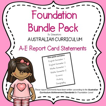 Australian Curriculum Report Comments - Foundation Level B