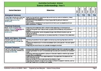 Australian Curriculum Science (Year 5) Checklist
