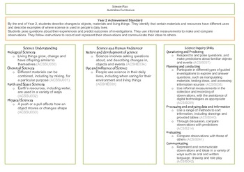 Australian Curriculum Year 2 Science Planning Tool