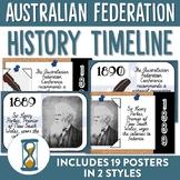 Australian Federation Timeline