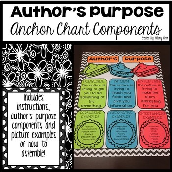 Author's Purpose Anchor Chart Components