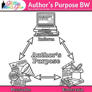 Author's Purpose Chart Clip Art {Persuade, Inform, Enterta