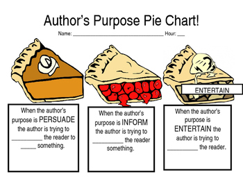 "Author's Purpose ""PIE"" chart (Scaffolded Notes)"