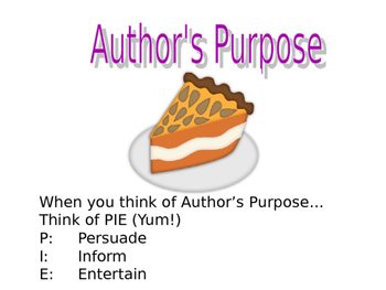 Author's Purpose Powerpoint with interactive answers