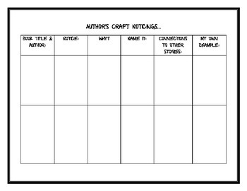 Author's Craft Chart
