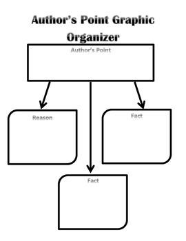 Author's Point Graphic Organizer