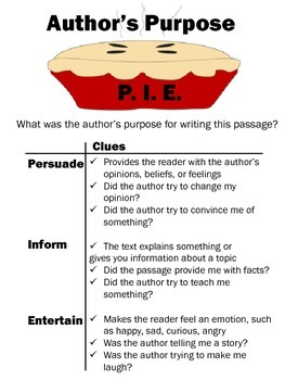 Author's Purpose Handout and Scaffolded Notes