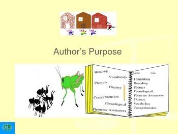 Author's Purpose Interactive Lesson