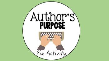Authors Purpose Pie