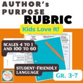 Author's Purpose Scale Rubric - Marzano Compatible