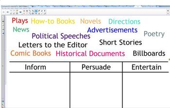 Author's Purpose Sorting Activity