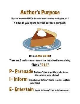 Author's Purpose and Theme - MiniLesson and Links