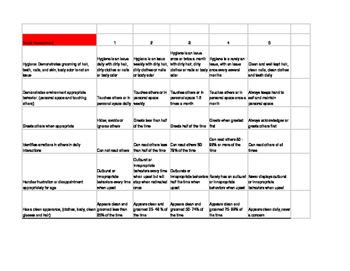 Autism Social Assessment / Teacher Growth Assessment