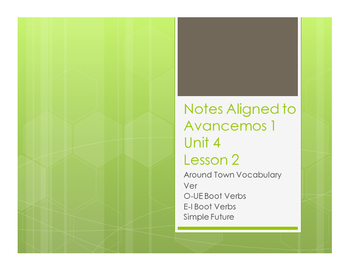 Avancemos 1 Unit 4 Lesson 2 Notes