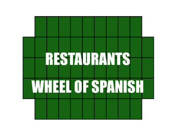 Avancemos 2 Unit 5 Lesson 2 Wheel of Spanish