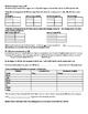 Avancemos (Book 1) Unidad 5 Review Sheet