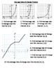 Average Rate of Change Practice  - uses interval notation