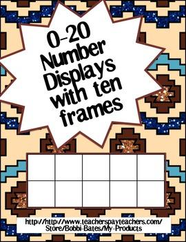 Aztec Number Display