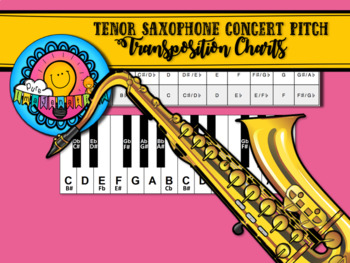 B flat to Concert Pitch Transposition Chart for Tenor Saxophone