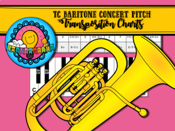 B flat to Concert Pitch Transposition Chart for Treble Cle