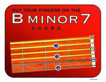 B minor 7 Guitar Chord