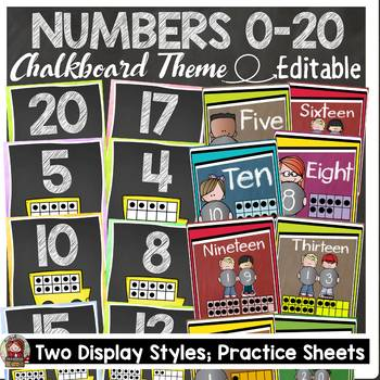 BACK TO SCHOOL CLASS DECOR CHALKBOARD NUMBERS { POSTERS AN