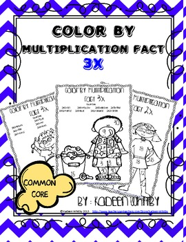 MULTIPLICATION FACTS 3X