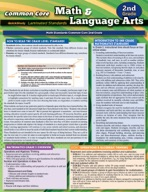 CCSS: Math & Language Arts 2Nd Grade