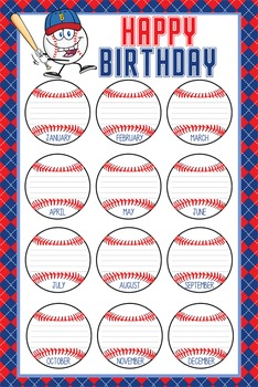 BASEBALL - Classroom Decor: Happy Birthday - size 24 x 36 poster