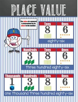 BASEBALL - Classroom Decor: Place Value Chart - size 18 x 24