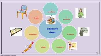 Basic Spanish Course Review (1). Power Point Presentation