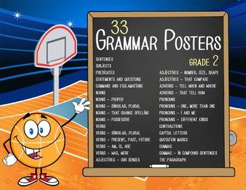 BASKETBALL kid - 2nd grade GRAMMAR posters / Scott Foresma