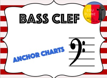 BASS CLEF NOTE NAME SIGNS