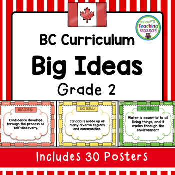 BC Grade 2 Big Ideas
