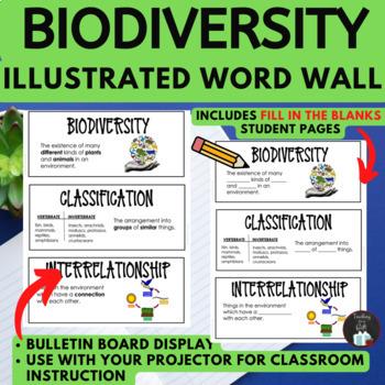 BIODIVERSITY EDITABLE Illustrated Word Wall (Grade 6 Ontario)