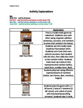 BUILD Activity Explanation Kindergarten/1st Grade