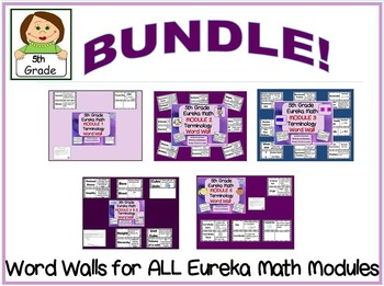 BUNDLE 5th Grade Eureka Math Word Wall With Definitions fo