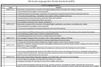[BUNDLE] 5th Grade LAFS and MAFS Florida Common Core Checklist