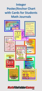 BUNDLE Integer Posters/Anchor Charts with Cards for Studen