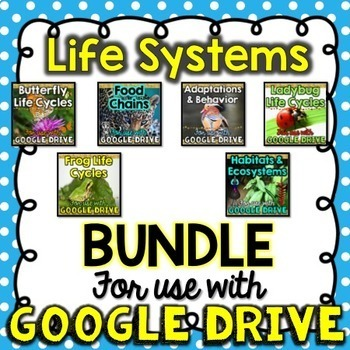 BUNDLE Life Systems for Google Drive & Google Classrooom