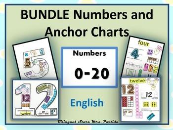Number Anchor Charts-Posters-1-20 BUNDLE English Bilingual