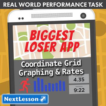 BUNDLE – Performance Task – Coordinate Grid Graphing & Rat