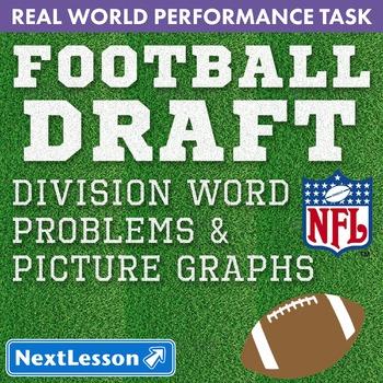 BUNDLE- Performance Task – Division Word Problems & Graphs