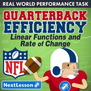 BUNDLE - Performance Task – Linear Functions – Quarterback