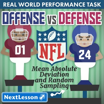 BUNDLE - Performance Task – Mean Absolute Deviation – Offe